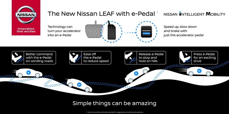 Nissan anunció que la nueva tecnología del e-Pedal llegará con el renovado Nissan Leaf