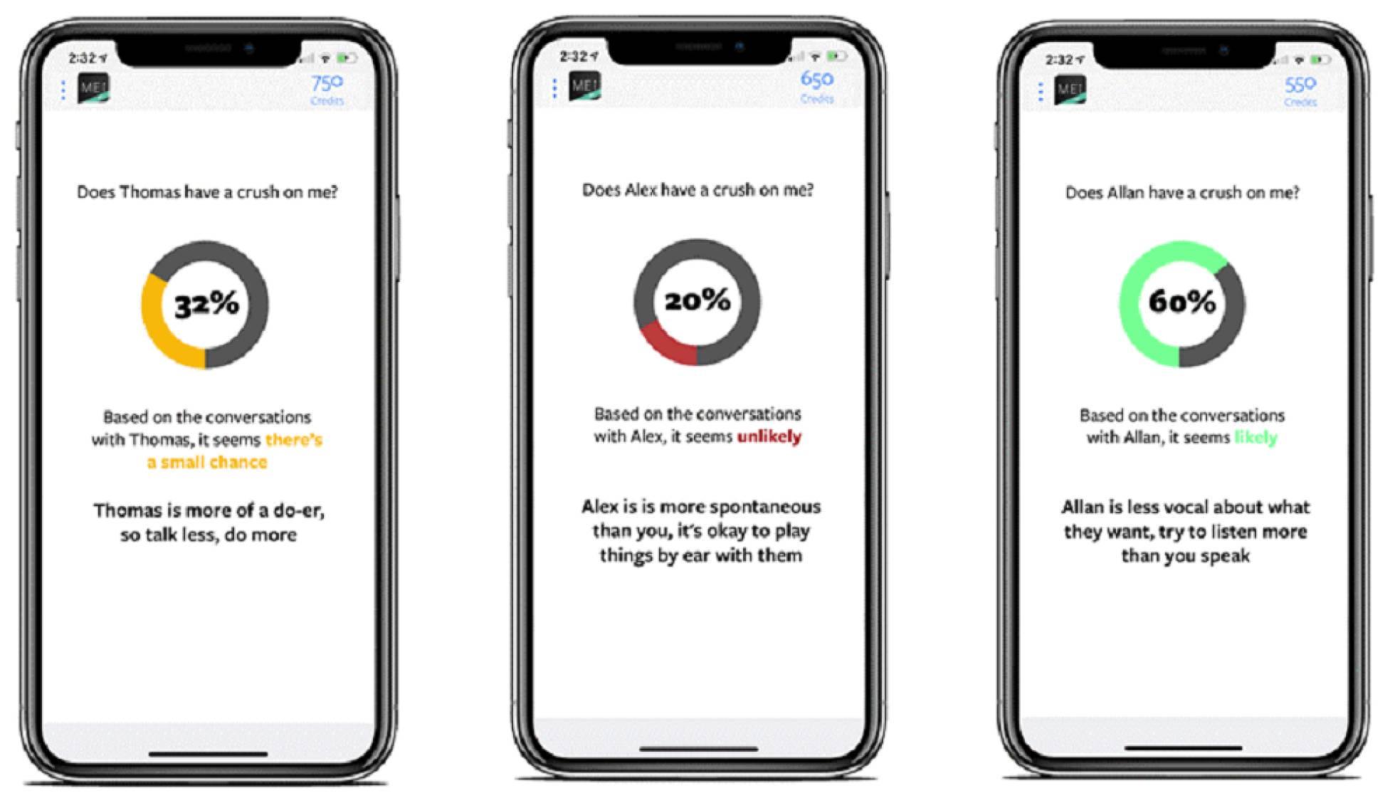 La app que analiza las conversaciones de Whatsapp para saber si esa relación amistosa en realidad es romántica