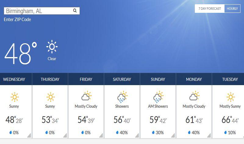 En Alabama persistirá el frío durante los siguientes días