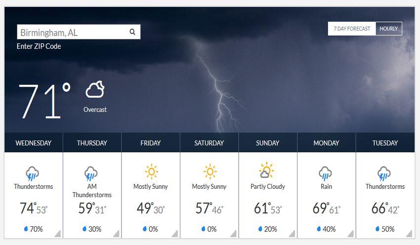 Hoy tendremos un clima templado y con rafagas de viento