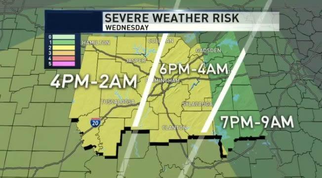 De muy fuertes a severas, están catalogadas las lluvias que se esperan el día de hoy miércoles