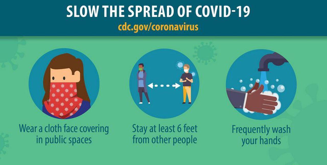 Alabama agrega 1,037 casos de coronavirus durante la noche; el aumento más pequeño desde principios de julio