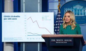 La Casa Blanca dice que habrá 40 millones de dosis de vacuna para final 2020